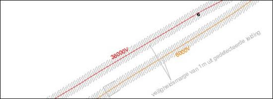 plan du câble haute tension
